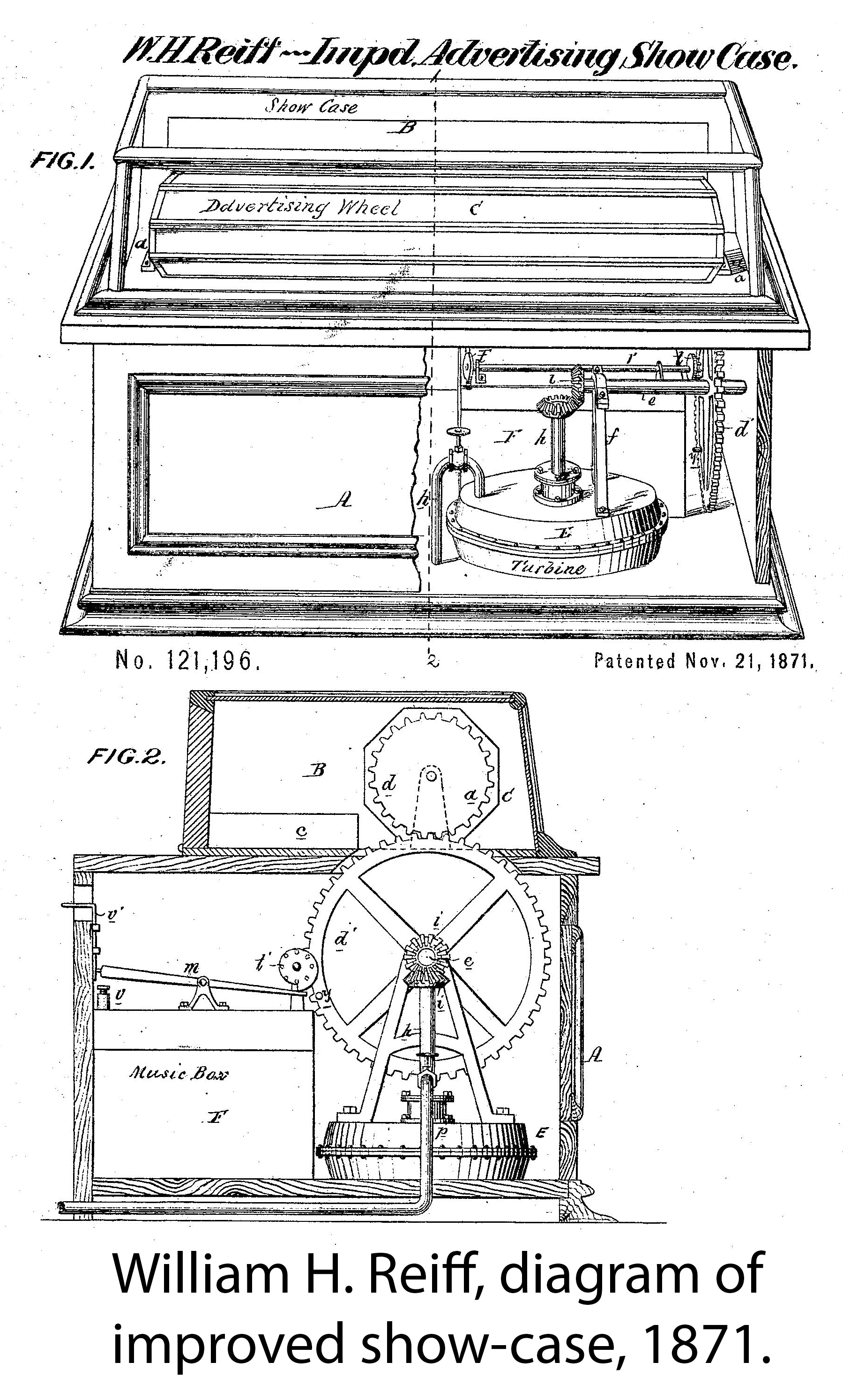 Diagram of showcase